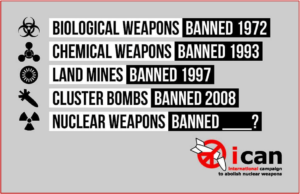 When will nuclear weapons be banned poster